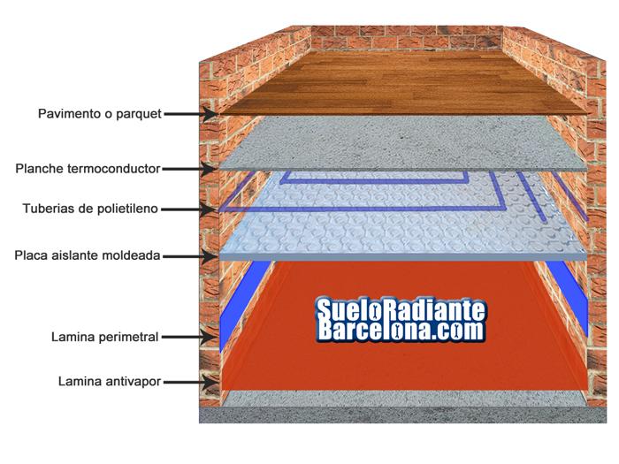 Suelo radiante electrico consumo trendy suelo radiante - Suelo radiante electrico ...